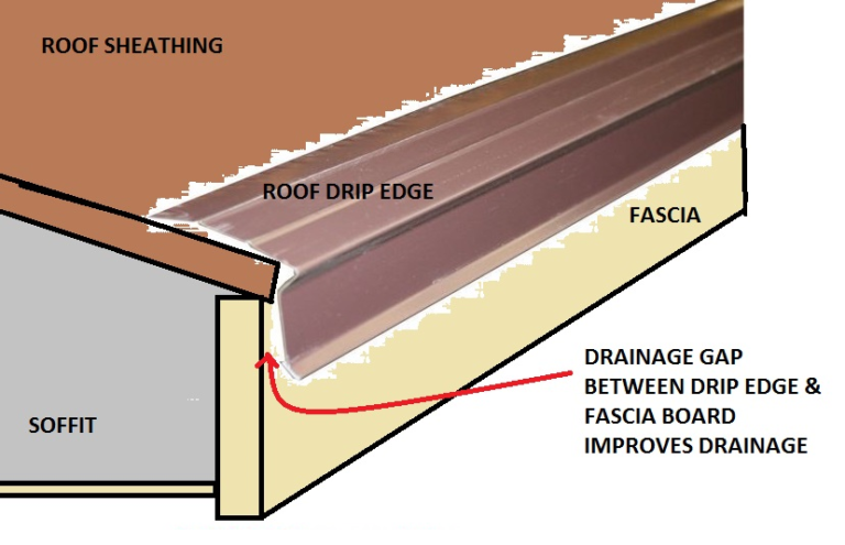 Best Roofing Nails For Asphalt Shingles How To Nail Roof